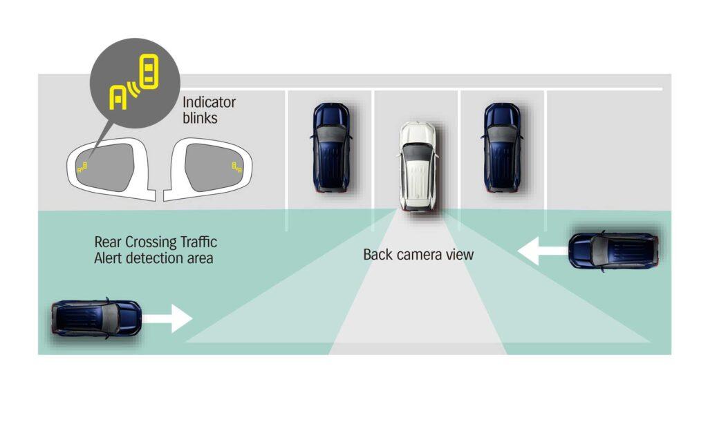 Der neue Suzuki Across Plug-in Hybrid mit dem neuen Querverkehrswarner