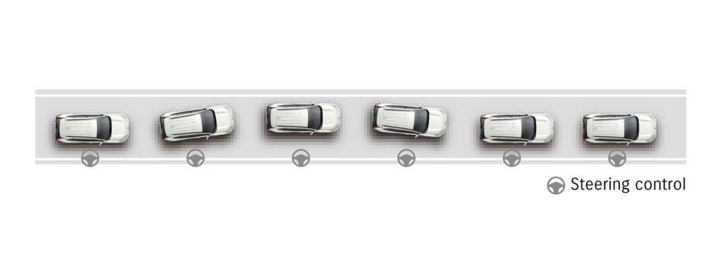 Der Spurhalteassistent des neuen Suzuki Across Plug-in Hybrid unterstützt Sie beim Rückwärtsfahren